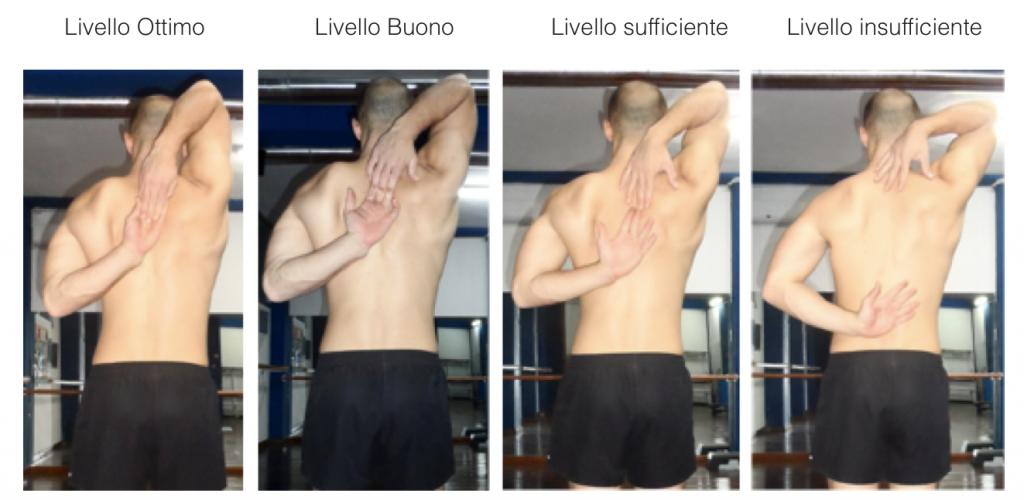 test retropulsione spalle