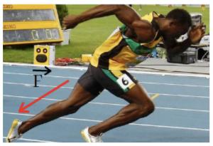 meccanica corsa
